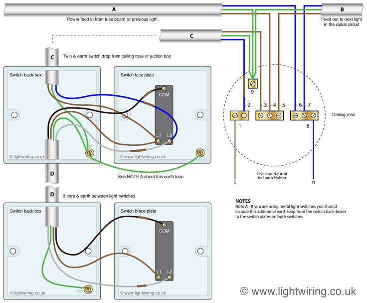 Two way light switching (3 wire system, new harmonised cable colours) showing switch and ceiling rose wiring.