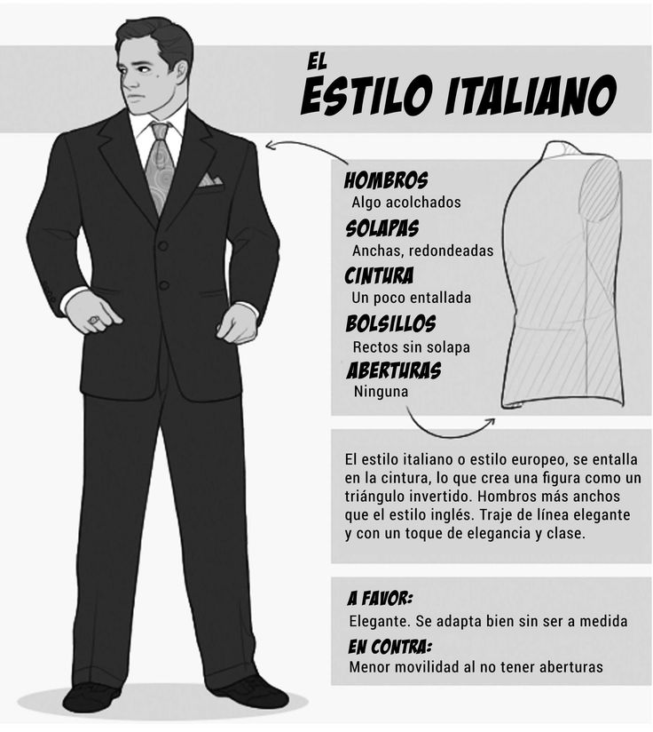 Traje de caballero. Estilo italiano.
