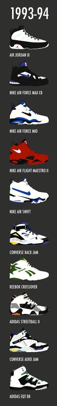 Nike,adidas,reebok,converse, Jordan, Barkley, LJ, sneakers