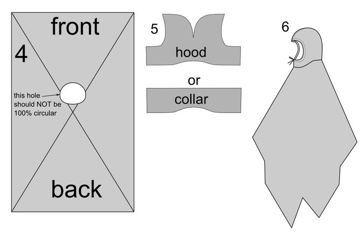 waterproof cape pattern - Google Search