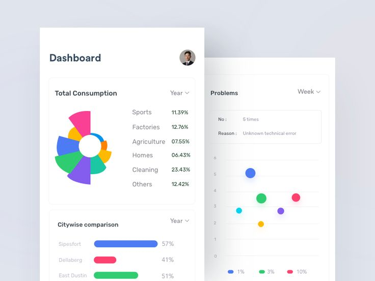 Mobile-Web Dashboard by Johny vino™