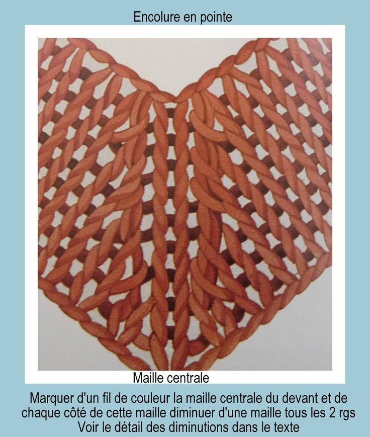Savoir tricoter à la main : Faire les bordures, les encolures et les emmanchures - La Malle aux ...
