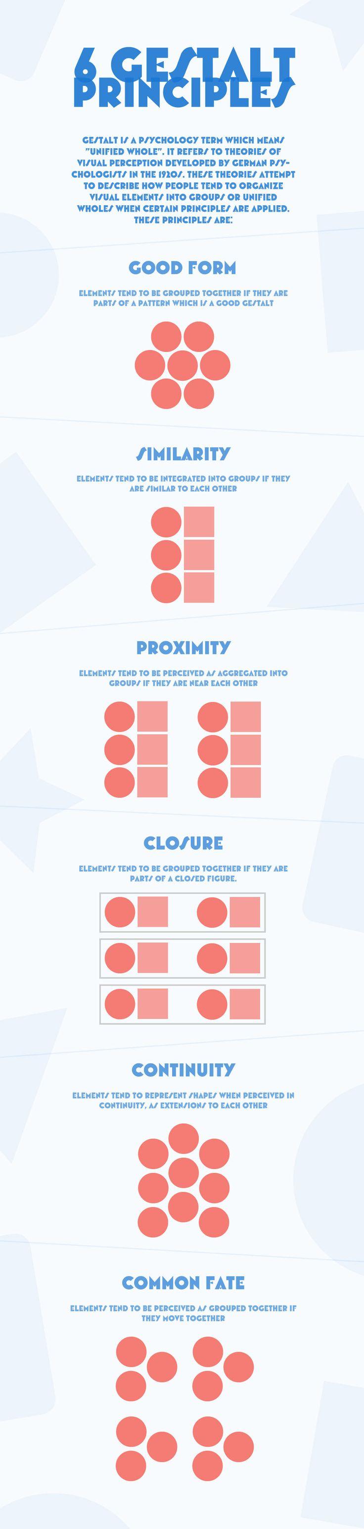 6 GESTALT PRINCIPLES on Behance | Just a little dataviz to illustrate the…