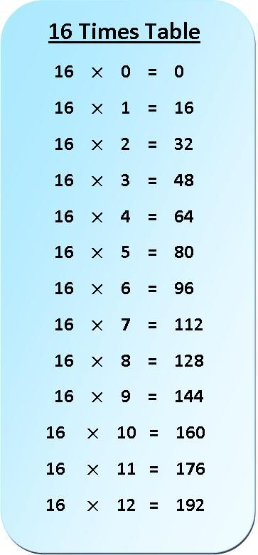 16 Times Table Multiplication Chart