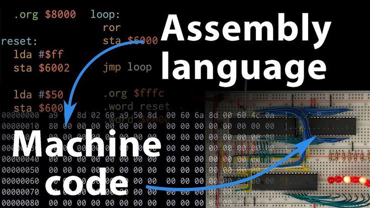 Eclipse Ide C Programming