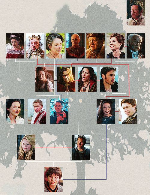 17 Best images about Sagas: Ones for the Books! on ...