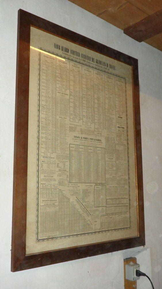 QUADRO SINOTTICO STATISTICO DEL GRANDUCATO DI TOSCANA 1844