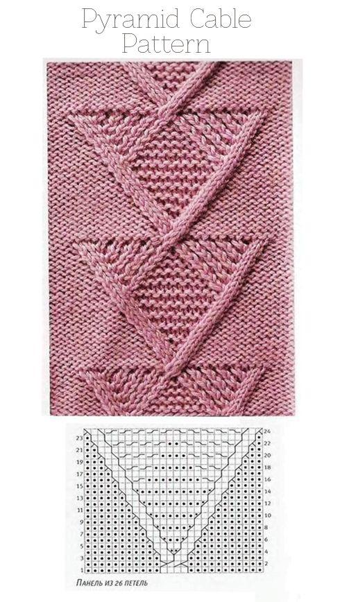 Pyramid cable | graph