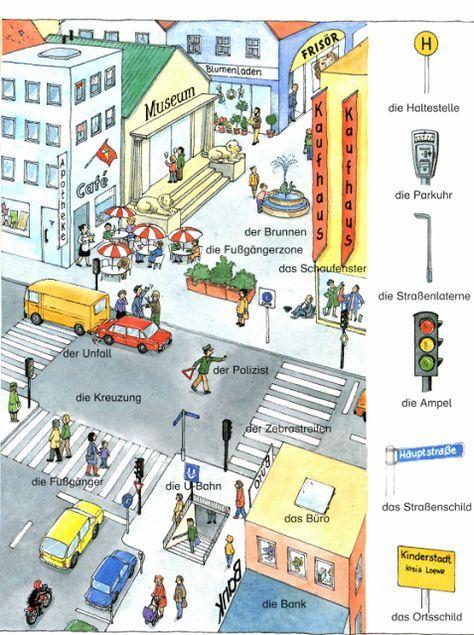 In der Stadt Deutsch lernen Deutsch lernen, Deutsch