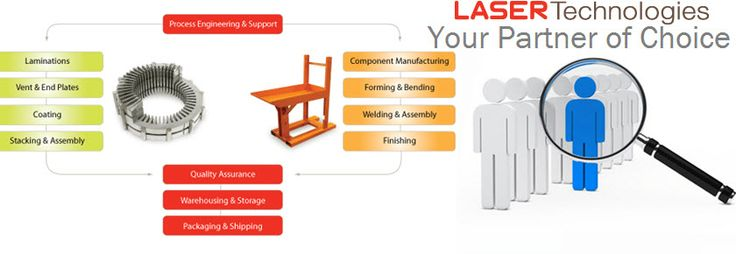 Laser Technologies Inc. - Your Partner of Choice for #LaserCutting #warehousing #Distribution