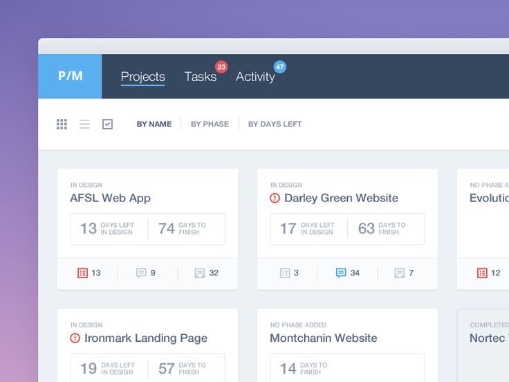 P/M Project Management Web App - Projects View | Dashboard UI Design