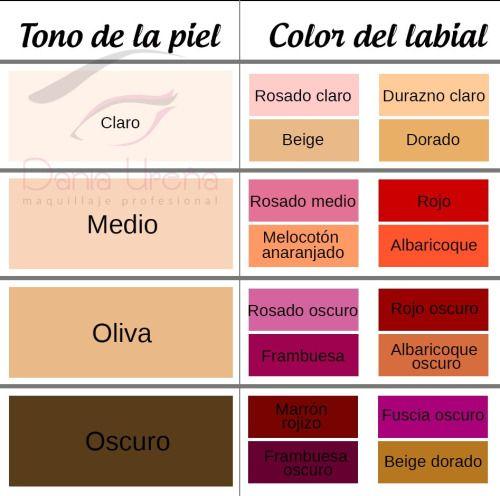 Tips+de+maquillaje