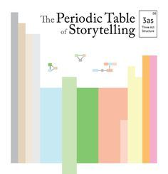 WOW! A periodic table of TV Tropes? Yes, please! >  #amwriting