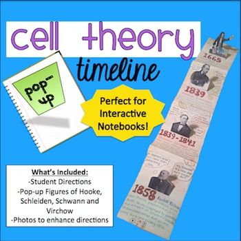 25+ best ideas about Cell theory on Pinterest | Science cells ...