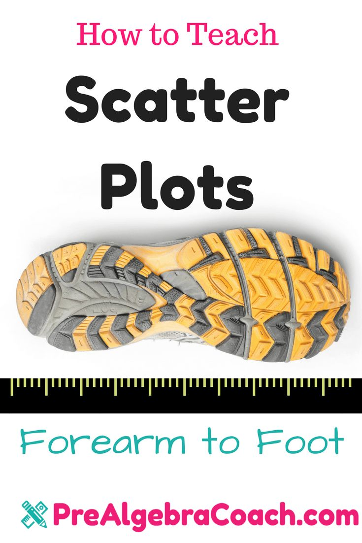 Scatter Plots | PreAlgebra Activity | Scatter Plot Activity | PreAlgebra Lesson | Scatter Plot Worksheet  Free Resources to Help you Teach Your Lesson on Scatter Plots to your Pre-Algebra Class.