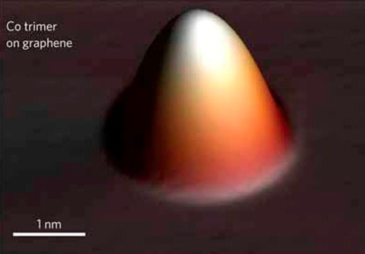 Real picture of Atom. Have you ever seen an atom? STM ...