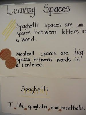 Saw this on Pinterest, and it is most definitely how I remember learning to write in kindergarten:)