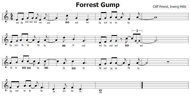 Spartiti gratis con video tutorial. Musica d'ogni genere per Flauto dolce