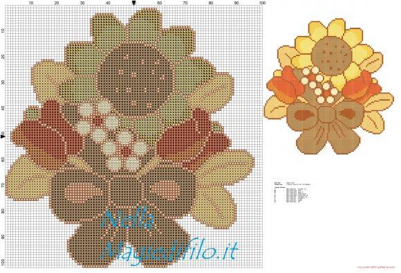 thun mazzo di fiori schema punto croce
