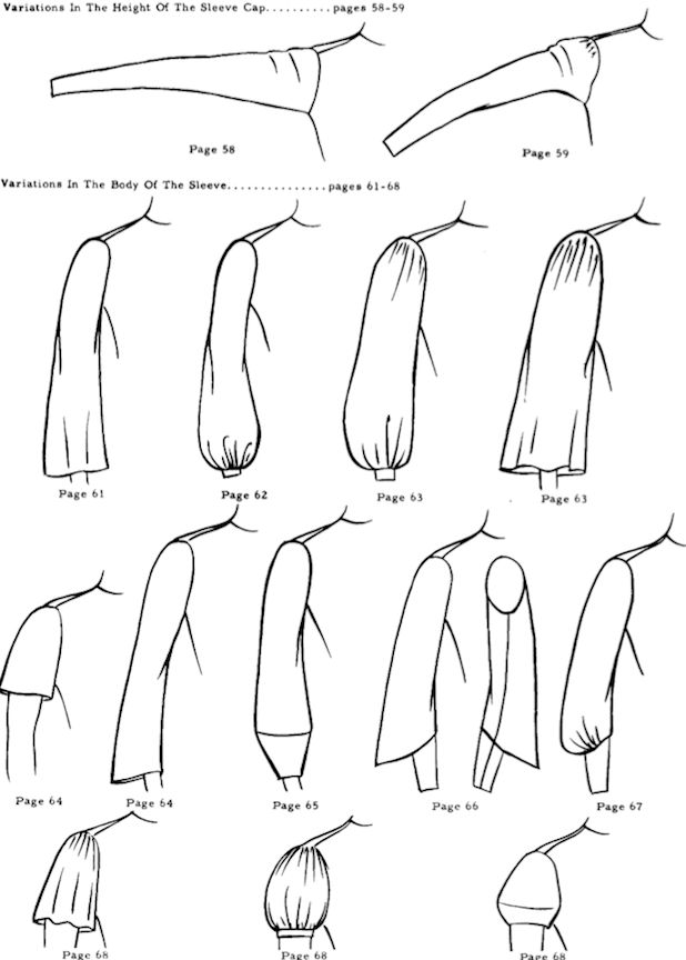 Fundamentals of patternmaking for women Esther Kaplan Pivnick FREE PDF (ah - but remember from that other post - the necessity of sleeve-cap ease is a MYTH. to compensate for a poorly designed pattern.)