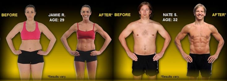 Focust T25 Results