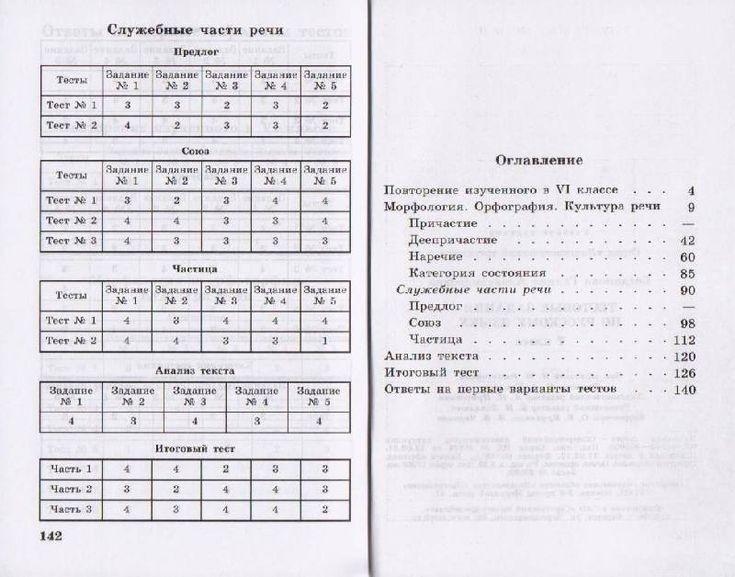 жженни решебник класс рабочая по английскому дули 5 тетрадь