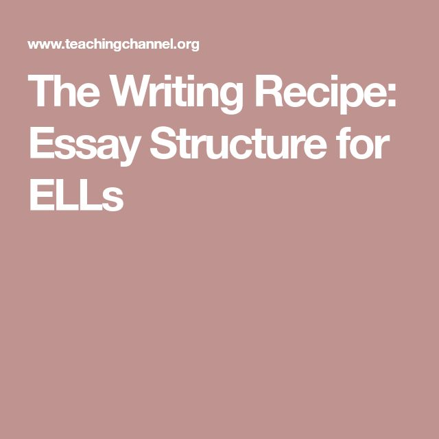 The Writing Recipe: Essay Structure for ELLs