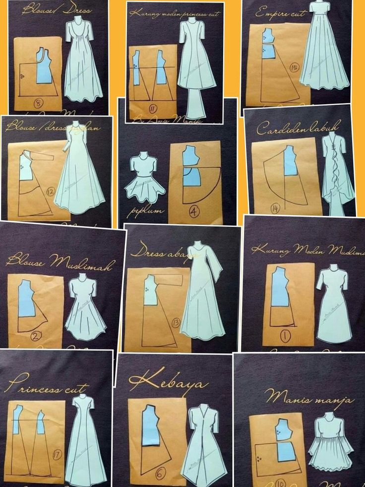 Transformación para vestidos