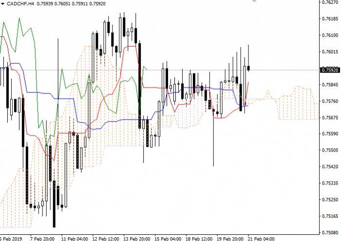 Forex Simples Scalpingforex Scalping Forex Price Chart