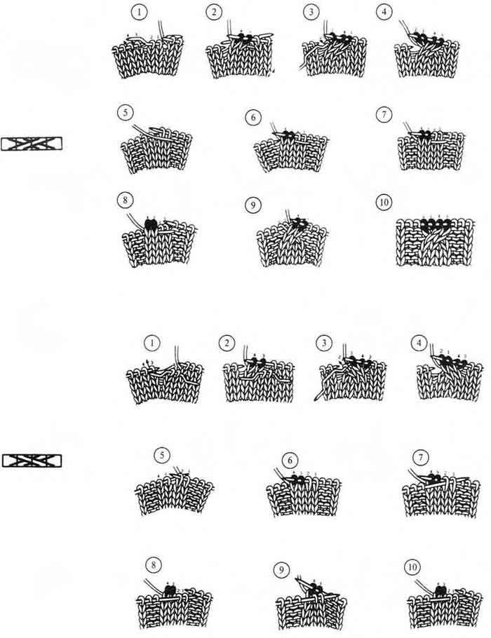Условные обозначения схем в вязании спицами. Обсуждение на LiveInternet - Российский Сервис Онлайн-Дневников