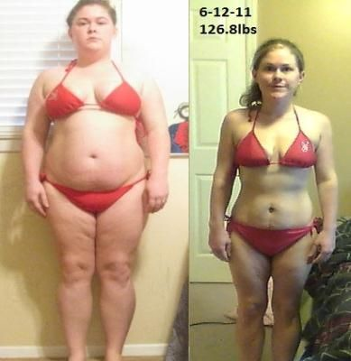 Medical weight loss and wellness reviews
