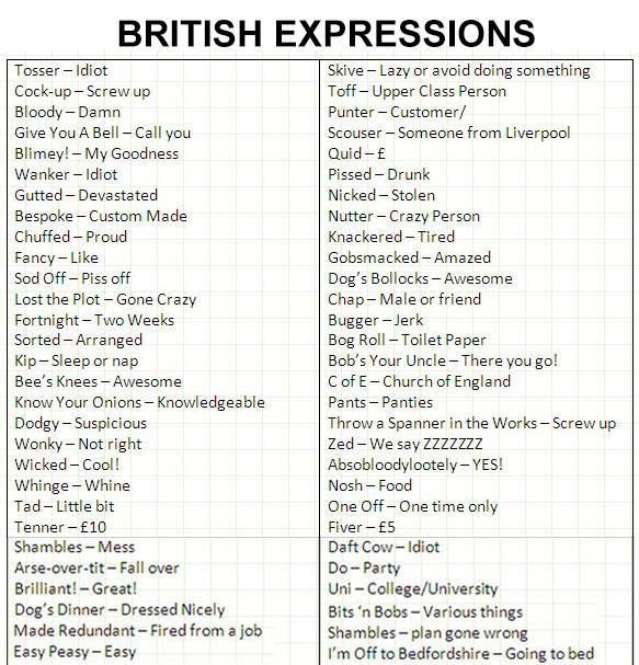 British lingo for you Americans @AnitaEatBetter