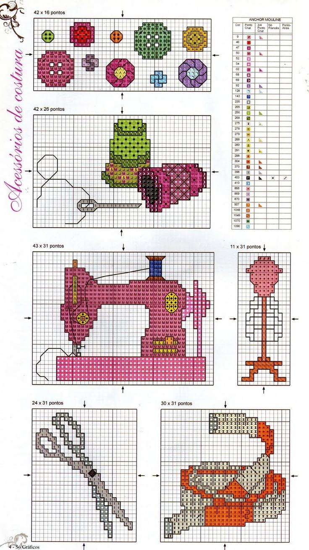 Ponto Cruz da Drayzinha: Graficos minimotivos diversos #labels #sewing #handmade