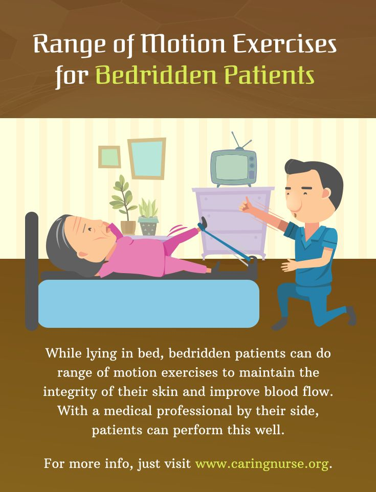 Range of Motion Exercises for Bedridden Patients #nurses # ...