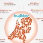 De 10 invloedrijkste twitteraars in de politiek volgens Klout