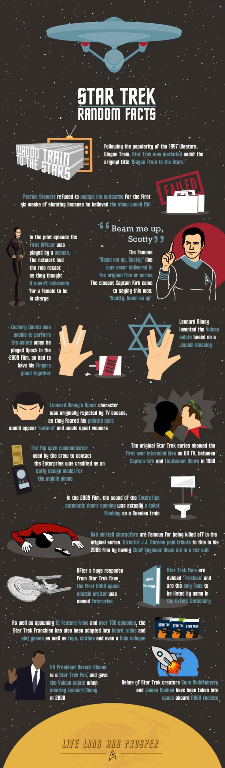Star Trek Random Facts #Infographic #startrek