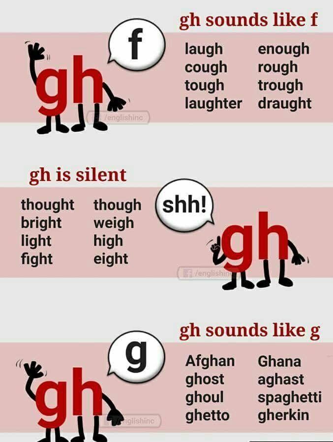 Gh... Inglés