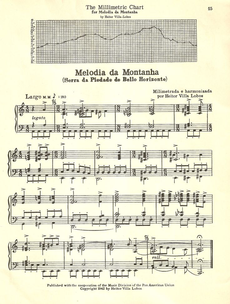 Clavier Companion - A Brazilian Mountain Sketched in Music: Heitor Villa-Lobos's Unique Compositional Approach in Melodia da Montanha