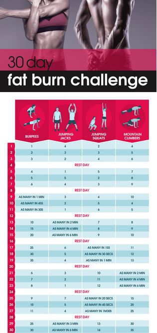 JOIN OUR 30 DAY FAT BURN CHALLENGE AND GET LEAN IN JUST 30 DAYS: https://www.pinterest.com/FrancisMurray/