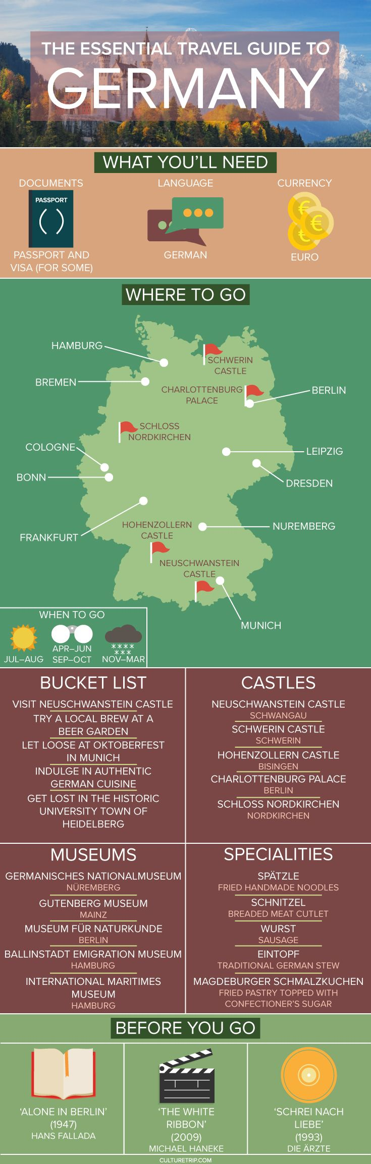 The Essential Travel Guide to Germany (Infographic)|Pinterest: theculturetrip