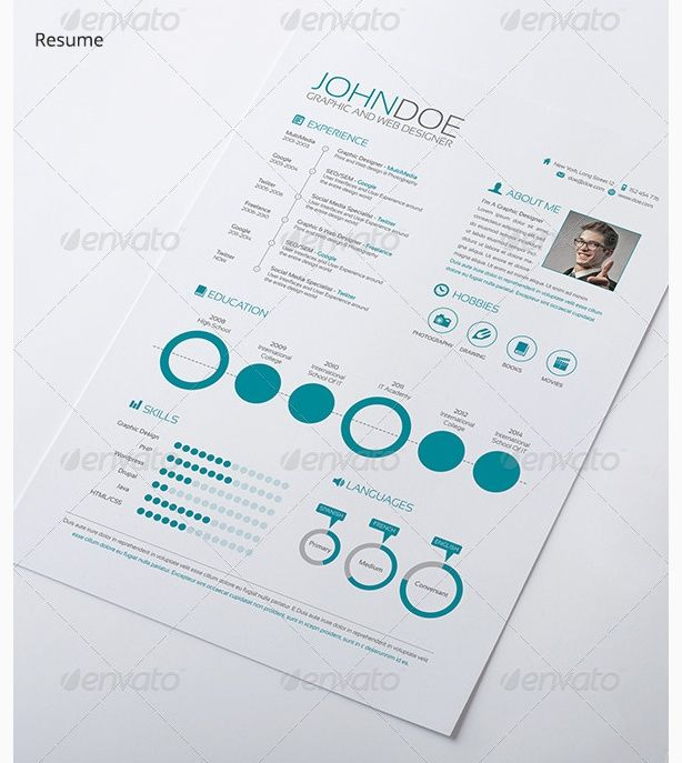 resume builder cv maker infographic resume - Infographic Resume Builder