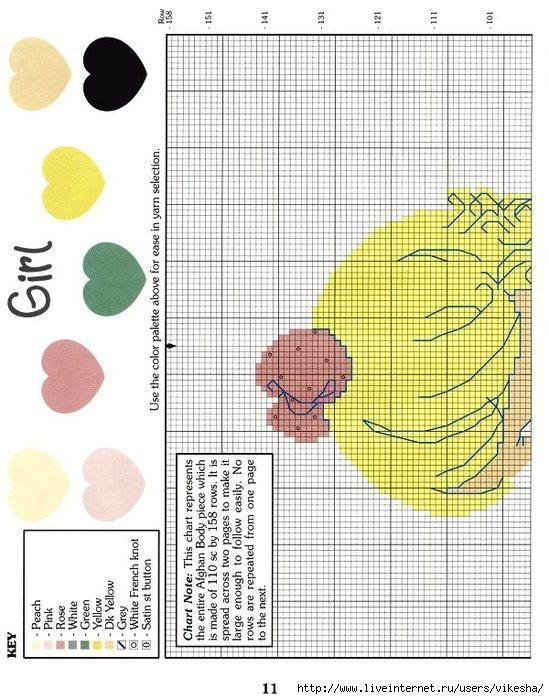 46 best ¡Qué Idea ! images on Pinterest | Knits, Tejido and Arm knitting