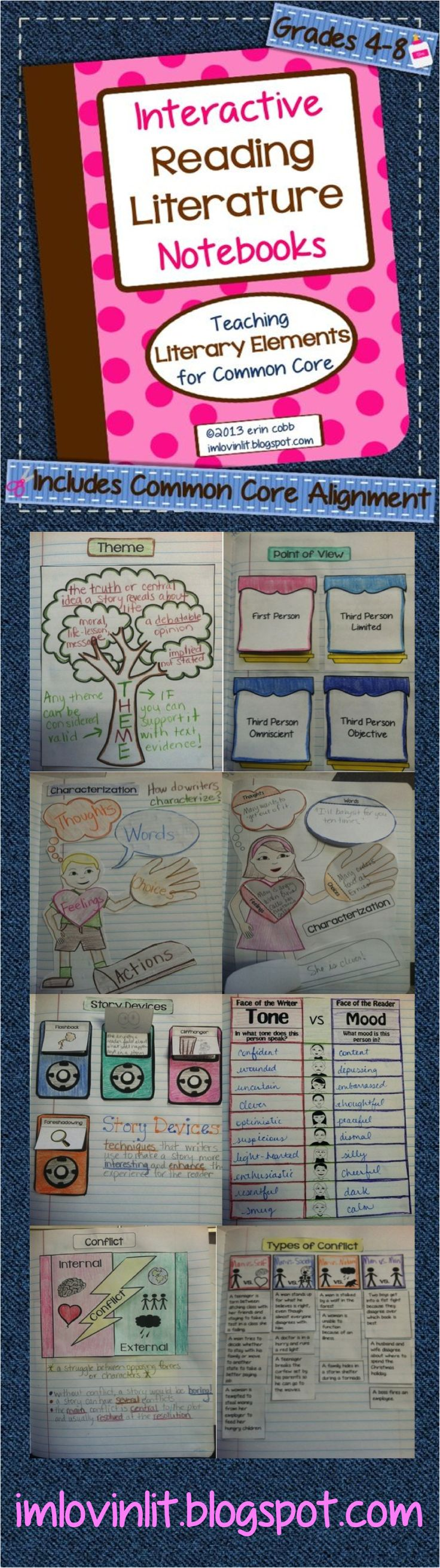 Interactive Reading Literature Notebooks ~ Teaching Literary Elements with Common Core Alignment for Grades 4-8. Some Topics: plot, setting, exposition, rising action, climax, falling action, resolution, internal conflict, external conflict, characterization, point of view, theme, tone and mood, simile, metaphor, personification, hyperbole, alliteration, allusion, onomatopoeia, and MORE! See TpT listing for table of contents, CCSS alignment, and samples!