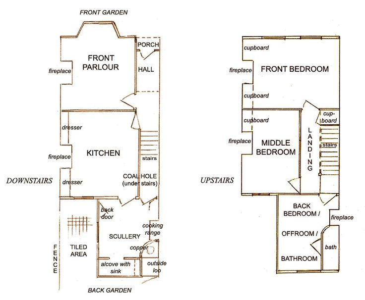 Typical victorian terraced house plan for Typical house layout