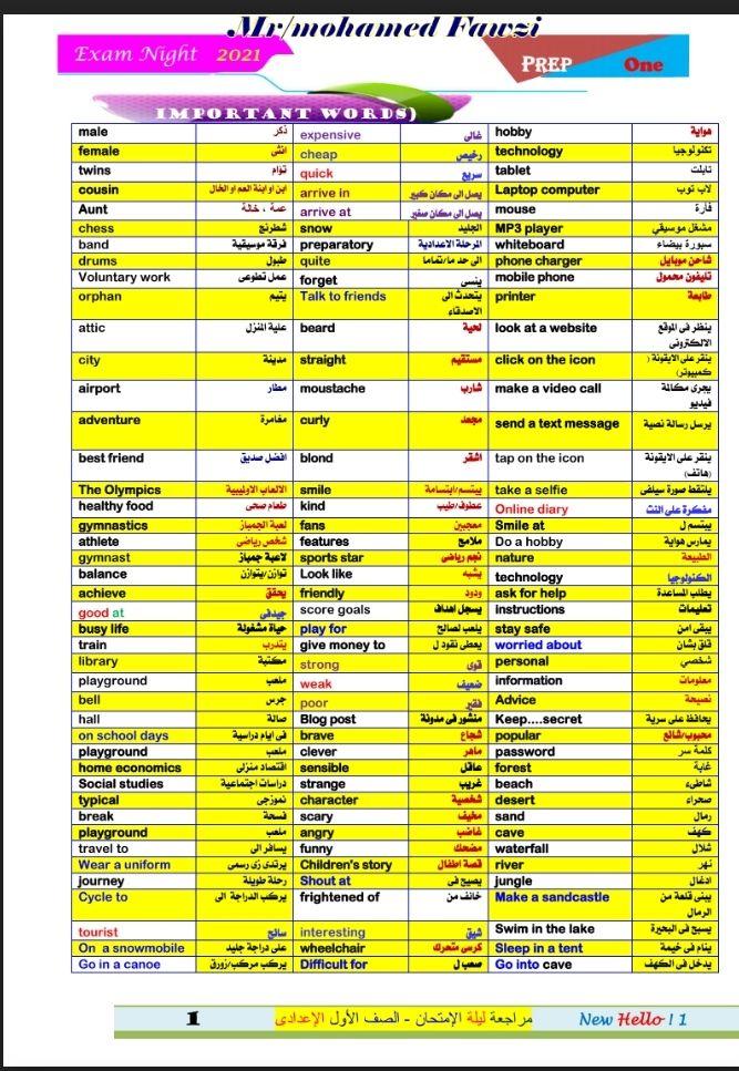 ليلة امتحان اللغه الانجليزيه أولى إعدادى ترم اول 2021 لمستر محمد فوزى الملخص في 5 صفحات ليلة امتحان اللغه الانجليزيه للصف الاول الاعدادي ا In 2021