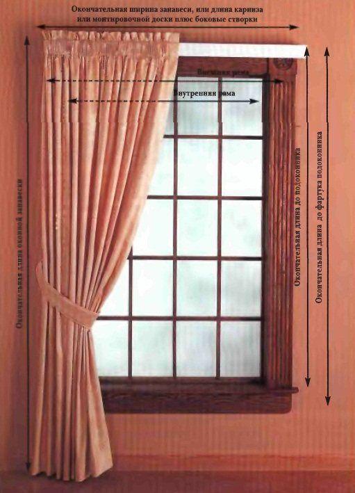Мастер класс. Как сшить римские шторы своими руками из подручных материалов.   ШТОРЫ, ЛАМБРЕКЕНЫ, ДОМАШНИЙ ТЕКСТИЛЬ СВОИМИ РУКАМИ