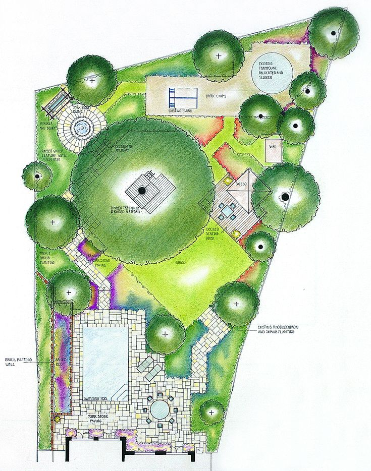 Garden Design For Families 18 best garden designs in the country images on pinterest