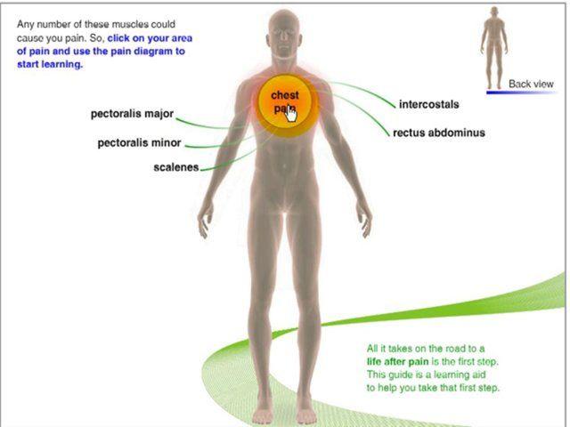 Sciatica+Treatment+Exercises+Walking