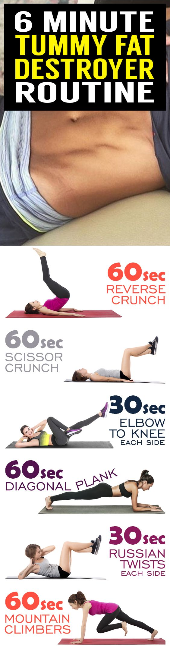Summer's here and the heat is on to tighten up your tummy for the pool or beach. If you want your belly to be bikini-ready fast you need exercises that engage all your abdominal muscles. This killer tummy-cinching routine works magic on muffin tops and that soft belly pooch and will leave your tummy tight and toned in two weeks!