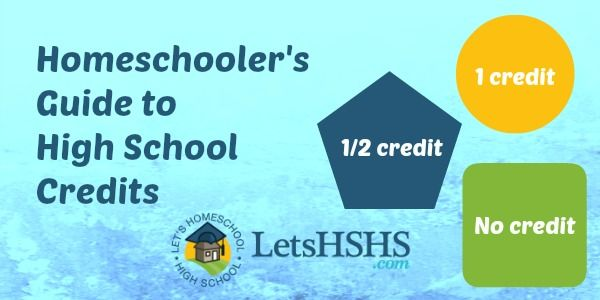 The purpose of this guide is to help you decide how much credit to assign to each subject by looking at good equivalents for each type of learning tool.